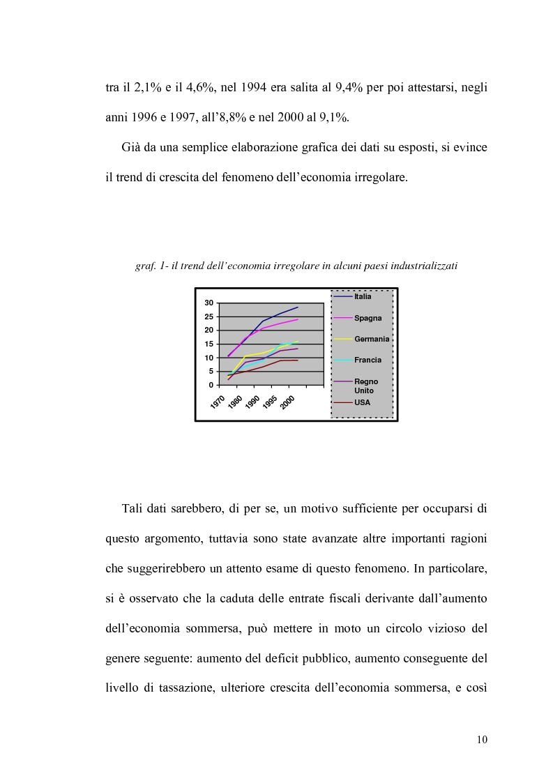 Anteprima della tesi: Incertezza ed economia sommersa, Pagina 10