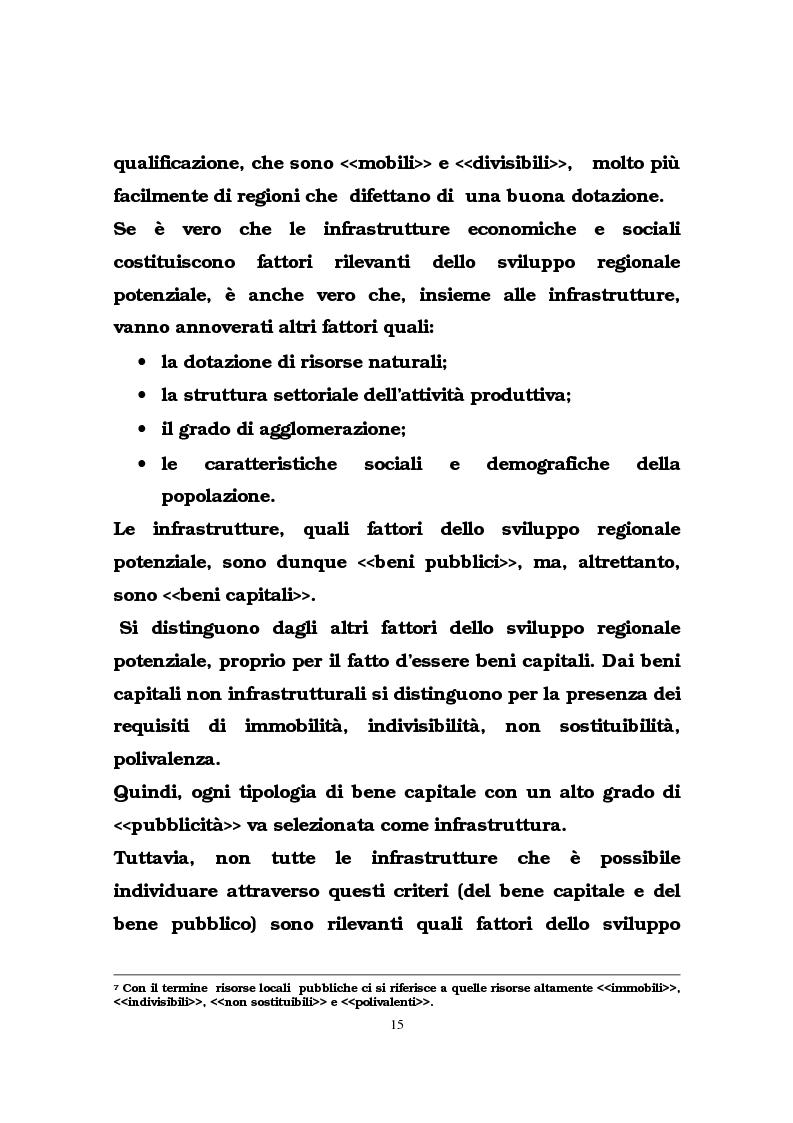 Anteprima della tesi: Il ruolo delle infrastrutture pubbliche nello sviluppo regionale italiano, Pagina 12