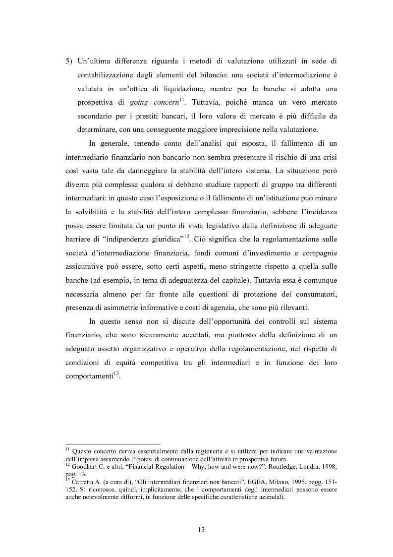 Anteprima della tesi: Controlli di vigilanza e sviluppo dei conglomerati finanziari, Pagina 12