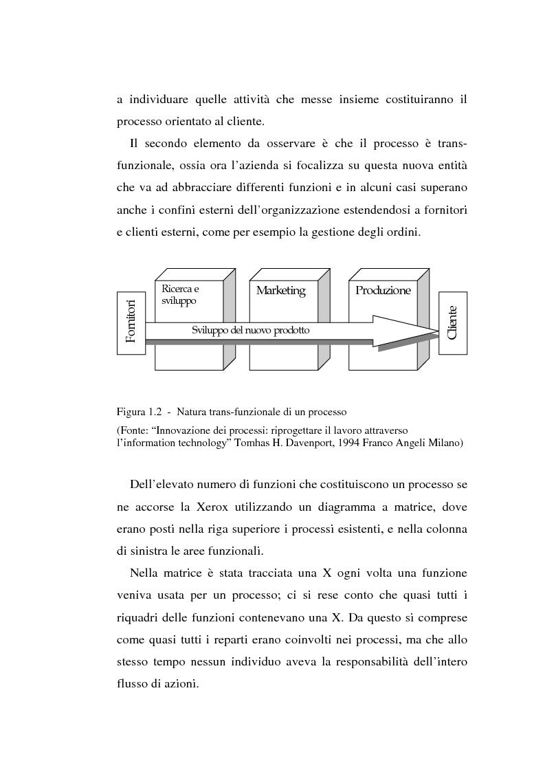 Anteprima della tesi: Gli strumenti di visual modeling come ponte tra progettazione organizzativa e progettazione informatica, Pagina 11