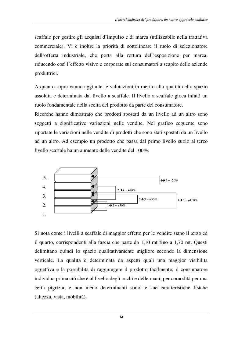 Anteprima della tesi: Il marketing del largo consumo: la multinazionale Coca Cola, Pagina 12