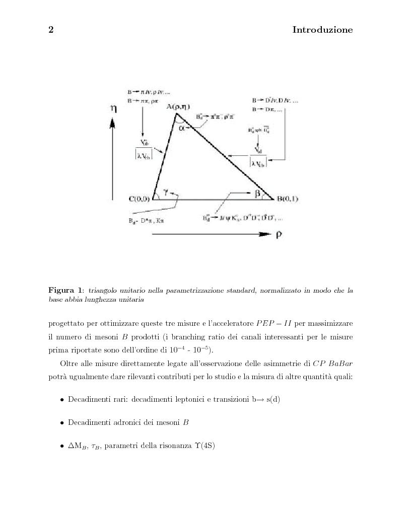 Anteprima della tesi: Misura della massa della risonanza Upsilon(4S) e delle masse dei mesoni B0 e B+, Pagina 2