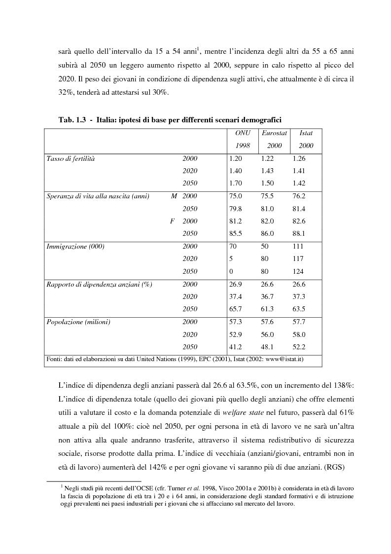 Anteprima della tesi: Invecchiamento della popolazione, stato sociale e assistenza agli anziani, Pagina 14