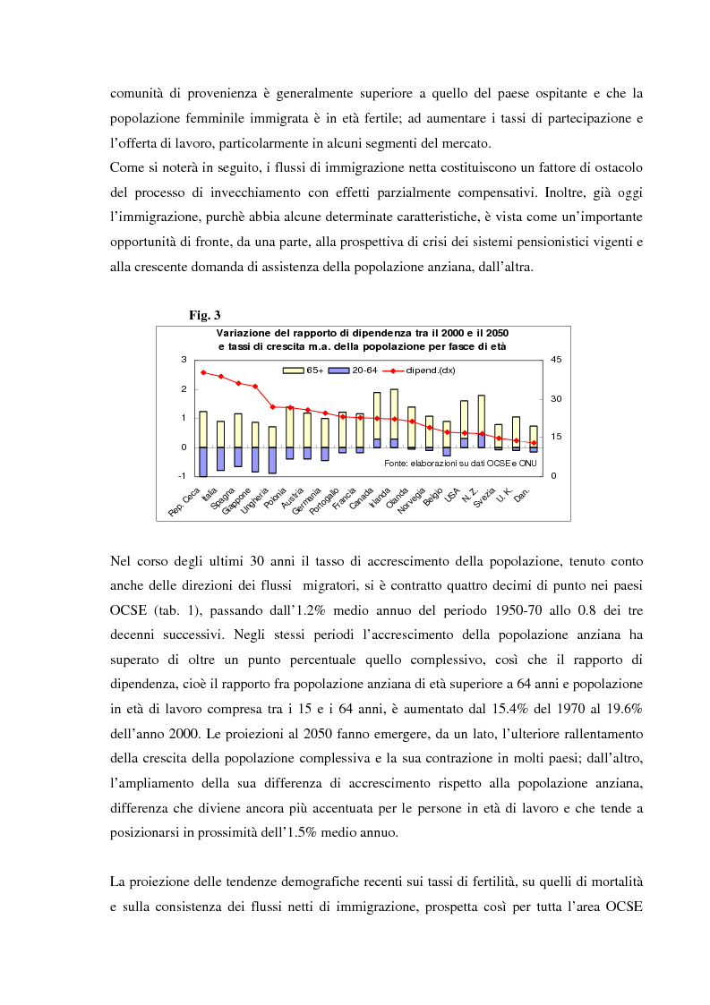 Anteprima della tesi: Invecchiamento della popolazione, stato sociale e assistenza agli anziani, Pagina 9