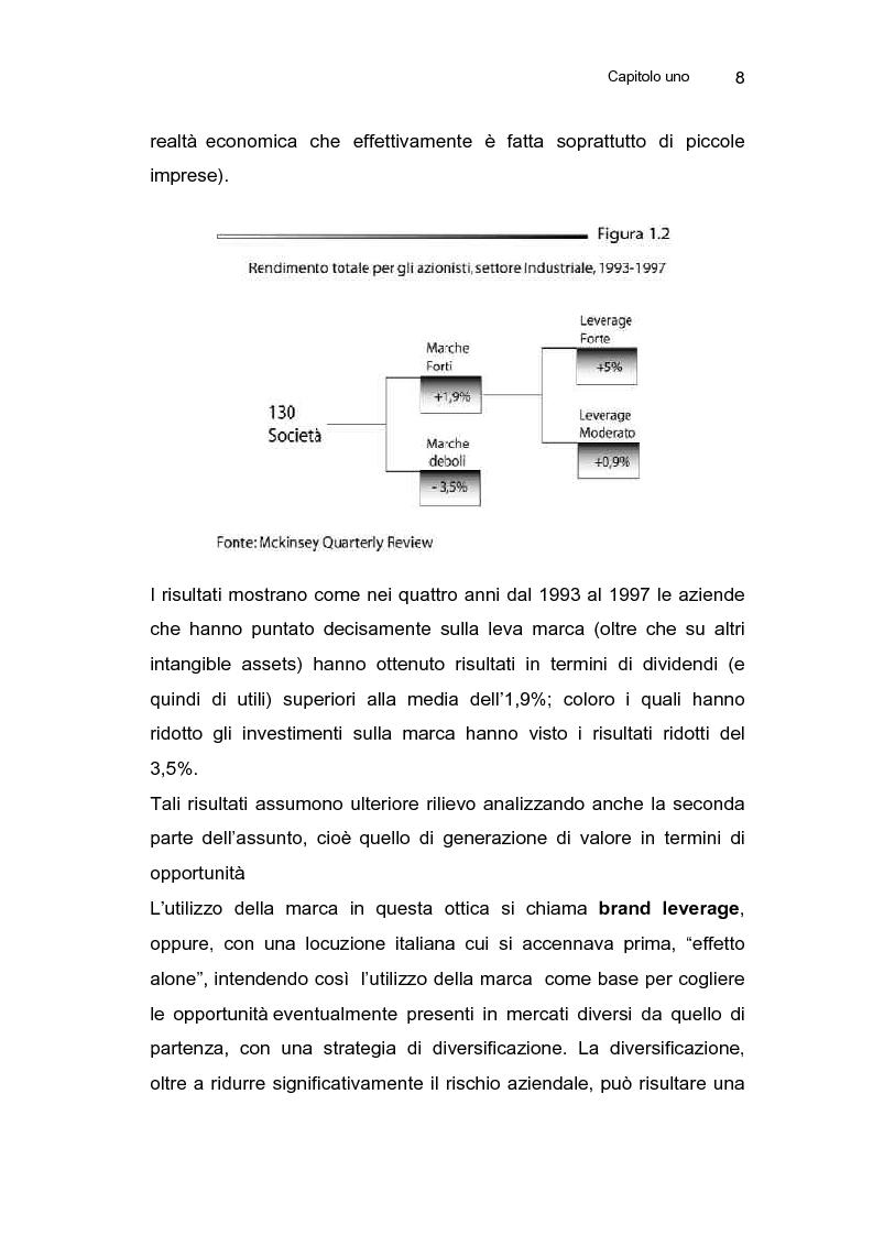 Anteprima della tesi: Le strategie di sviluppo della marca commerciale in Europa: il caso di Coop Italia, Pagina 11