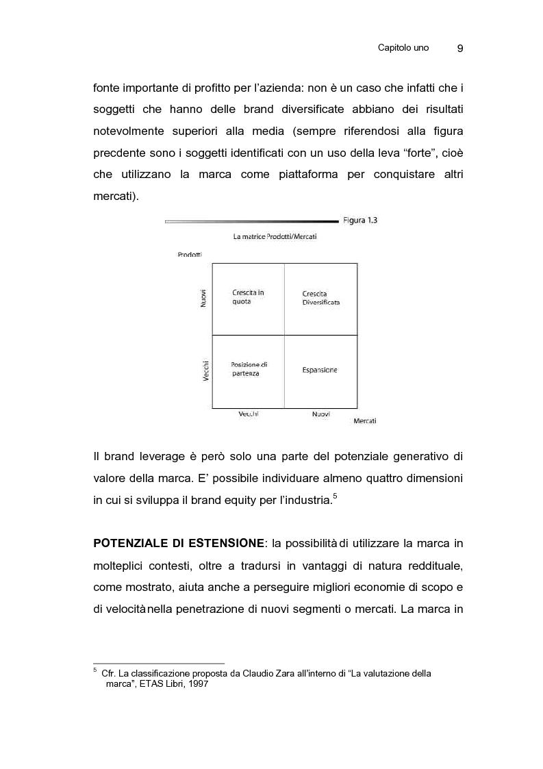 Anteprima della tesi: Le strategie di sviluppo della marca commerciale in Europa: il caso di Coop Italia, Pagina 12