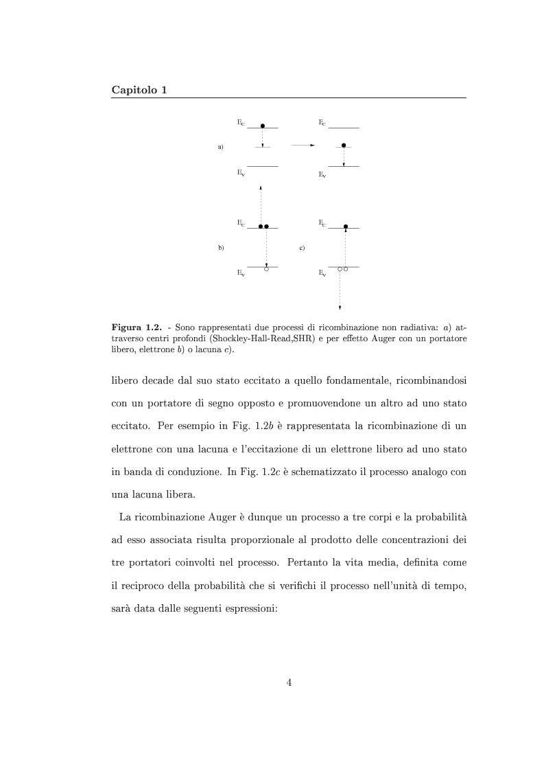 Anteprima della tesi: Interazione tra nanocristalli di silicio e ioni Er, Pagina 9