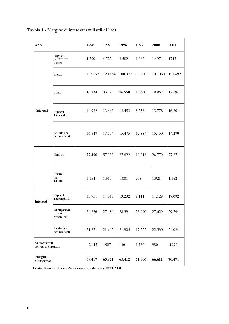 Anteprima della tesi: Segmenti di mercato e fidelizzazione della clientela bancaria. Il caso Gruppo Monte dei Paschi di Siena, Pagina 12