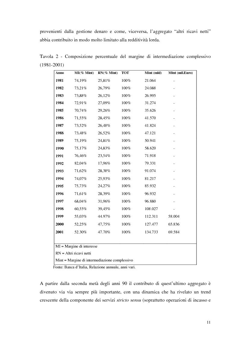 Anteprima della tesi: Segmenti di mercato e fidelizzazione della clientela bancaria. Il caso Gruppo Monte dei Paschi di Siena, Pagina 15
