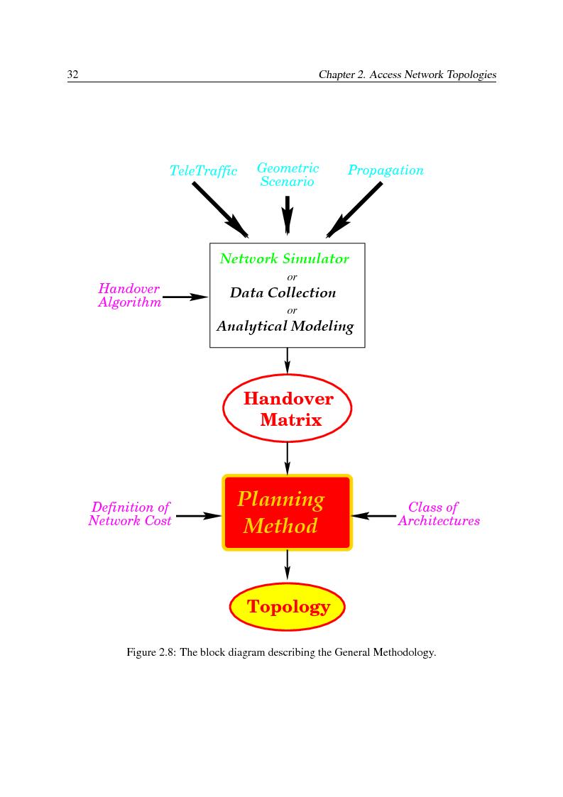 Anteprima della tesi: Multimedia Wireless Systems, Pagina 10