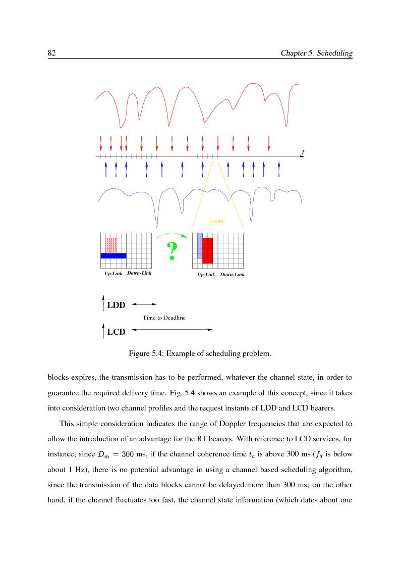 Anteprima della tesi: Multimedia Wireless Systems, Pagina 13
