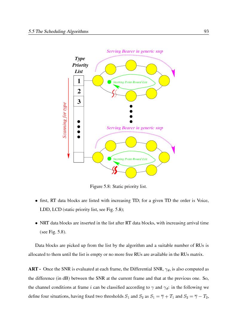 Anteprima della tesi: Multimedia Wireless Systems, Pagina 14