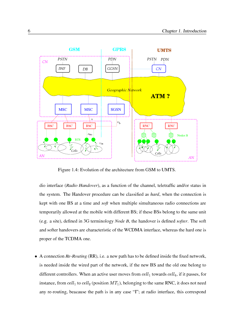 Anteprima della tesi: Multimedia Wireless Systems, Pagina 2