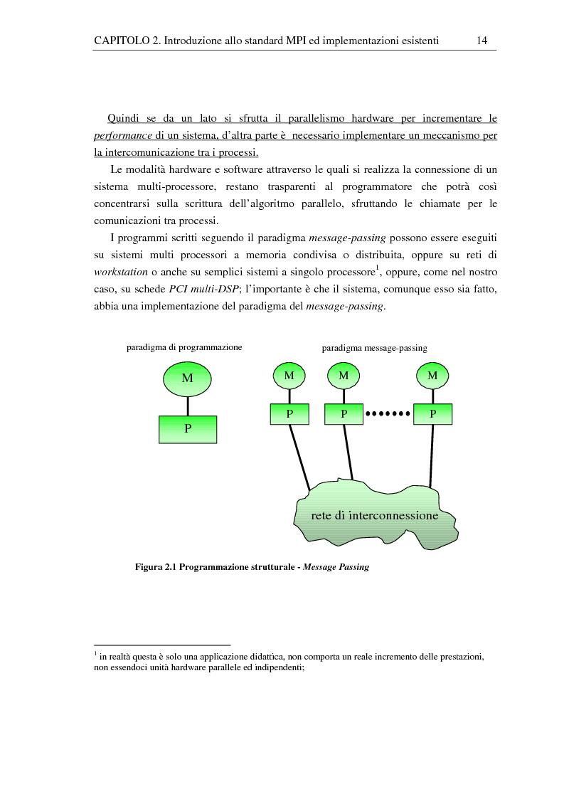 Anteprima della tesi: Implementazione di una libreria Mpi-like per una scheda proprietaria multi-Dsp, Pagina 14