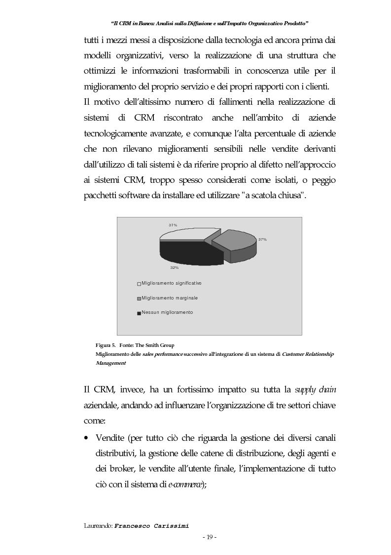 Anteprima della tesi: Il Crm in banca: analisi sulla diffusione e sull'impatto organizzativo prodotto, Pagina 15