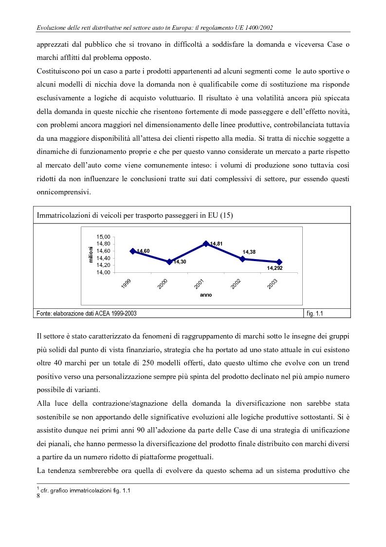Anteprima della tesi: Evoluzione delle reti distributive nel settore auto in Europa: il reg. EU 1400/2002, Pagina 8