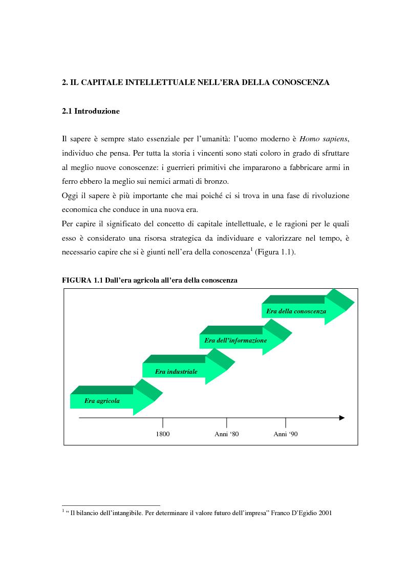 Anteprima della tesi: Metodologie di misurazione ''a punteggio'' per la valutazione del capitale intellettuale, Pagina 10