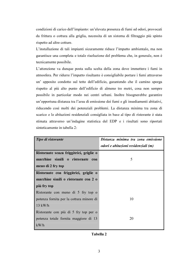 Anteprima della tesi: Abbattimento degli odori nelle cucine industriali, Pagina 3
