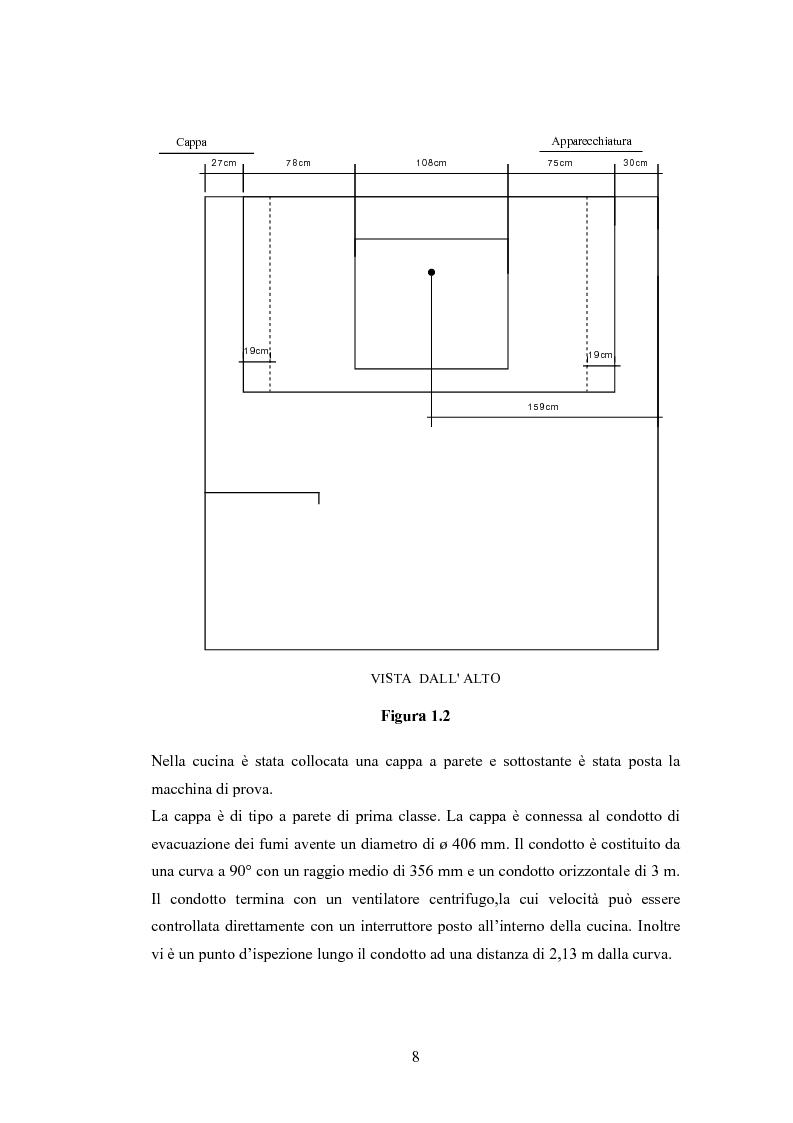 Anteprima della tesi: Abbattimento degli odori nelle cucine industriali, Pagina 8