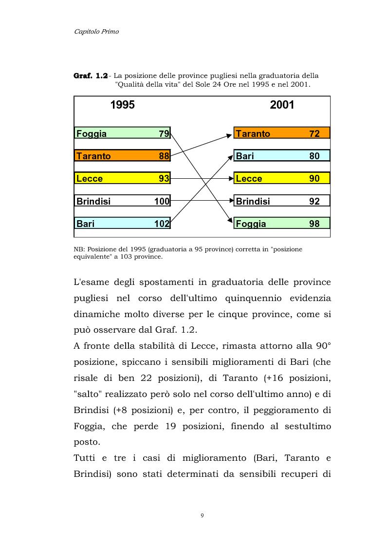 Anteprima della tesi: Dinamiche patrimoniali, finanziarie ed economiche nelle imprese della capitanata, Pagina 10
