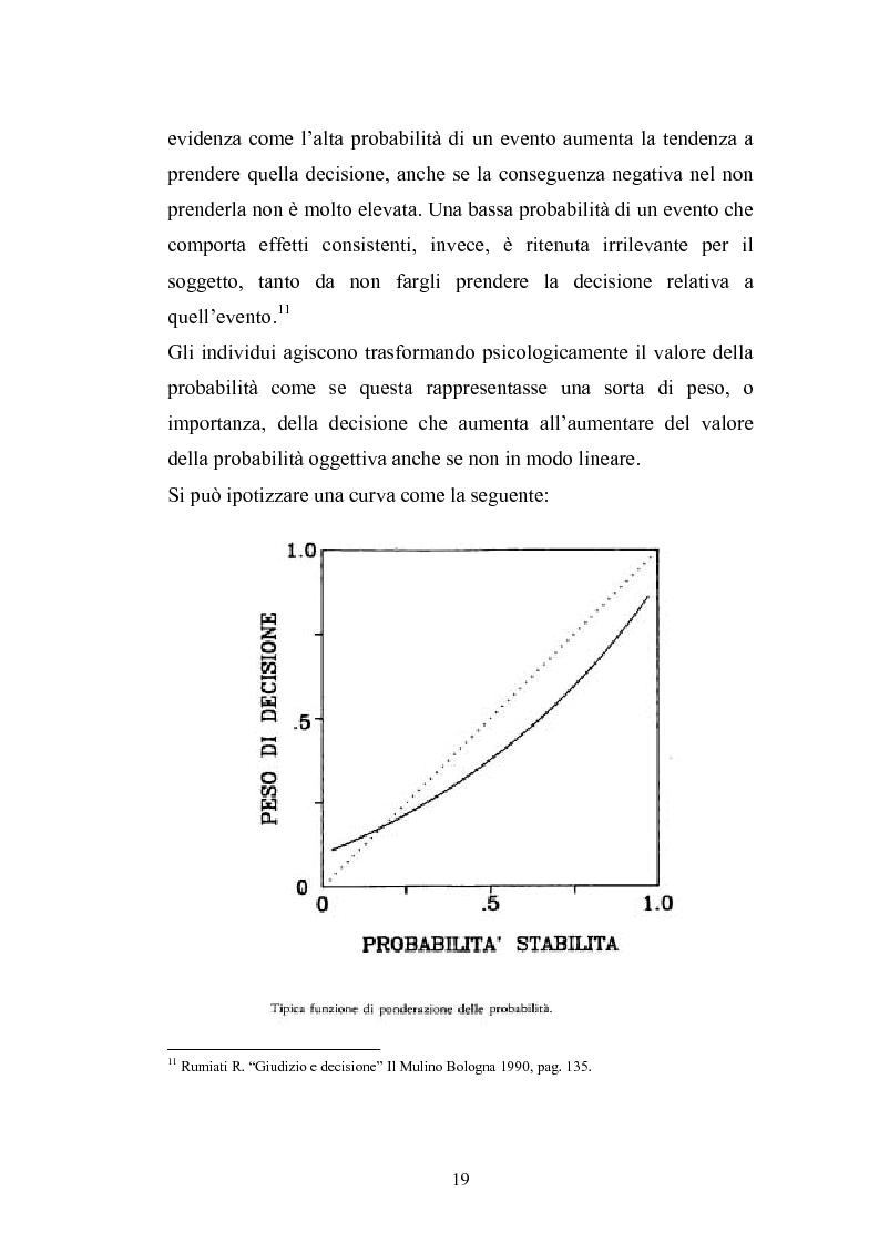 Anteprima della tesi: I complessi processi decisionali e i riflessi sul comportamento del consumatore nel contesto di marketing, Pagina 15