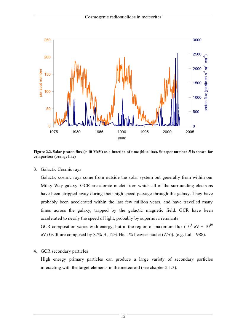 Anteprima della tesi: Influence of solar activity variations on the interplanetary space, Pagina 10
