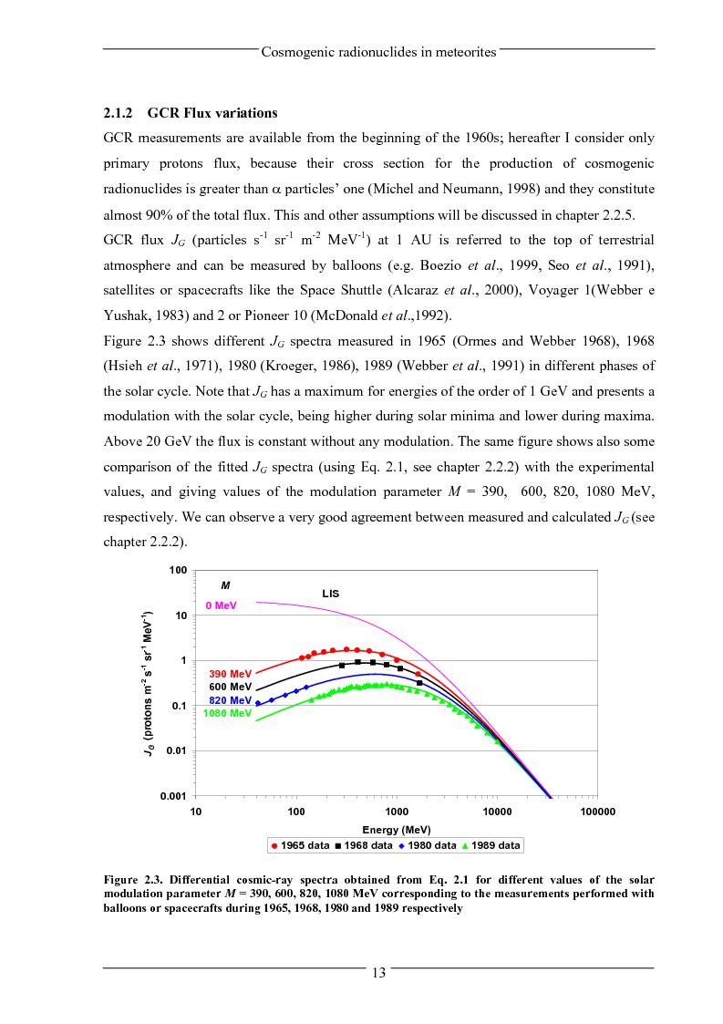 Anteprima della tesi: Influence of solar activity variations on the interplanetary space, Pagina 11