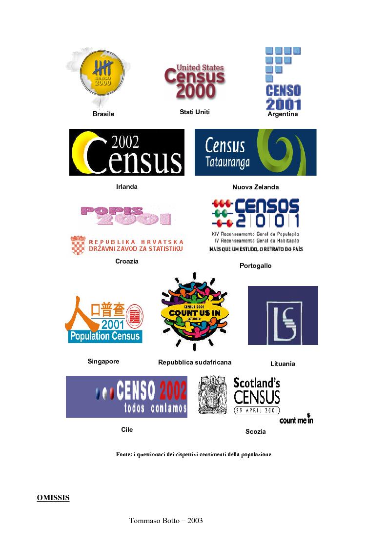 Anteprima della tesi: Le relazioni pubbliche come funzione di census management: analisi comparativa di quindici esperienze censuarie, Pagina 18