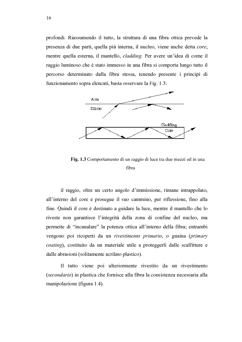 Anteprima della tesi: Analisi di bilancio in una società di telecomunicazioni: un caso operativo, Pagina 10