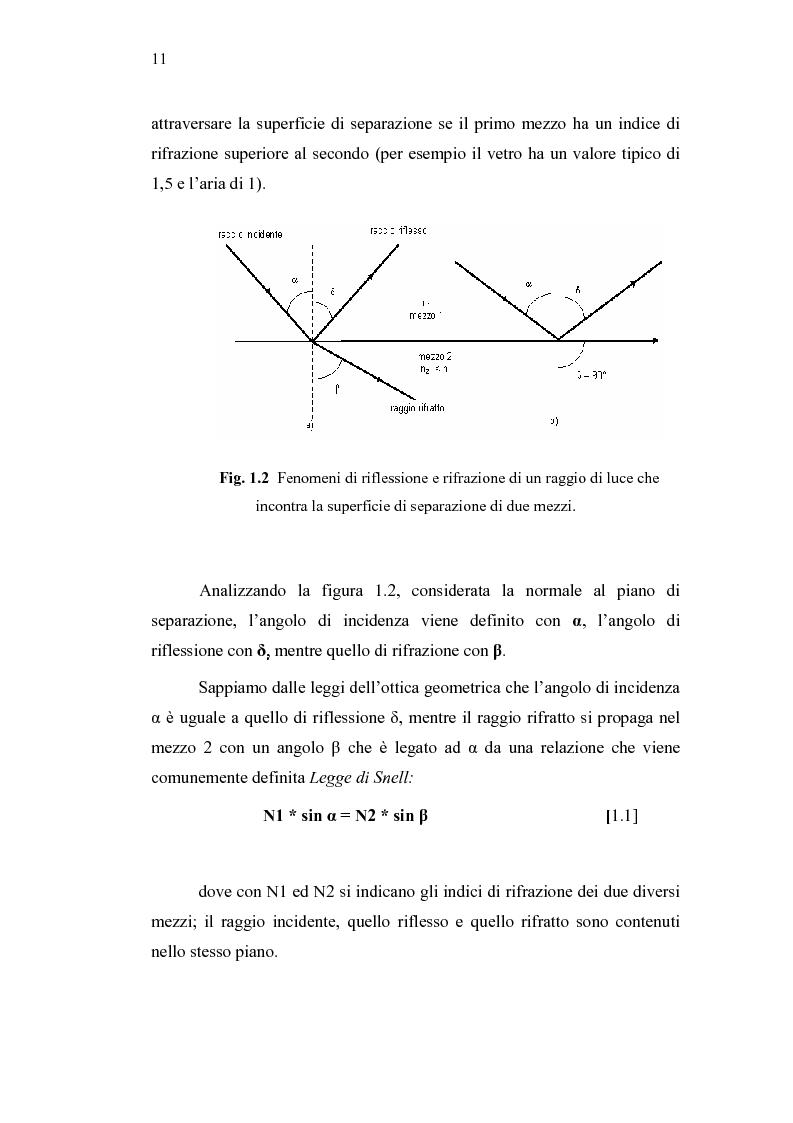 Anteprima della tesi: Analisi di bilancio in una società di telecomunicazioni: un caso operativo, Pagina 5