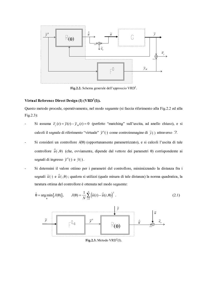 Anteprima della tesi: Identificazione e controllo non-lineare mediante tecniche di tipo parametrico, Pagina 14
