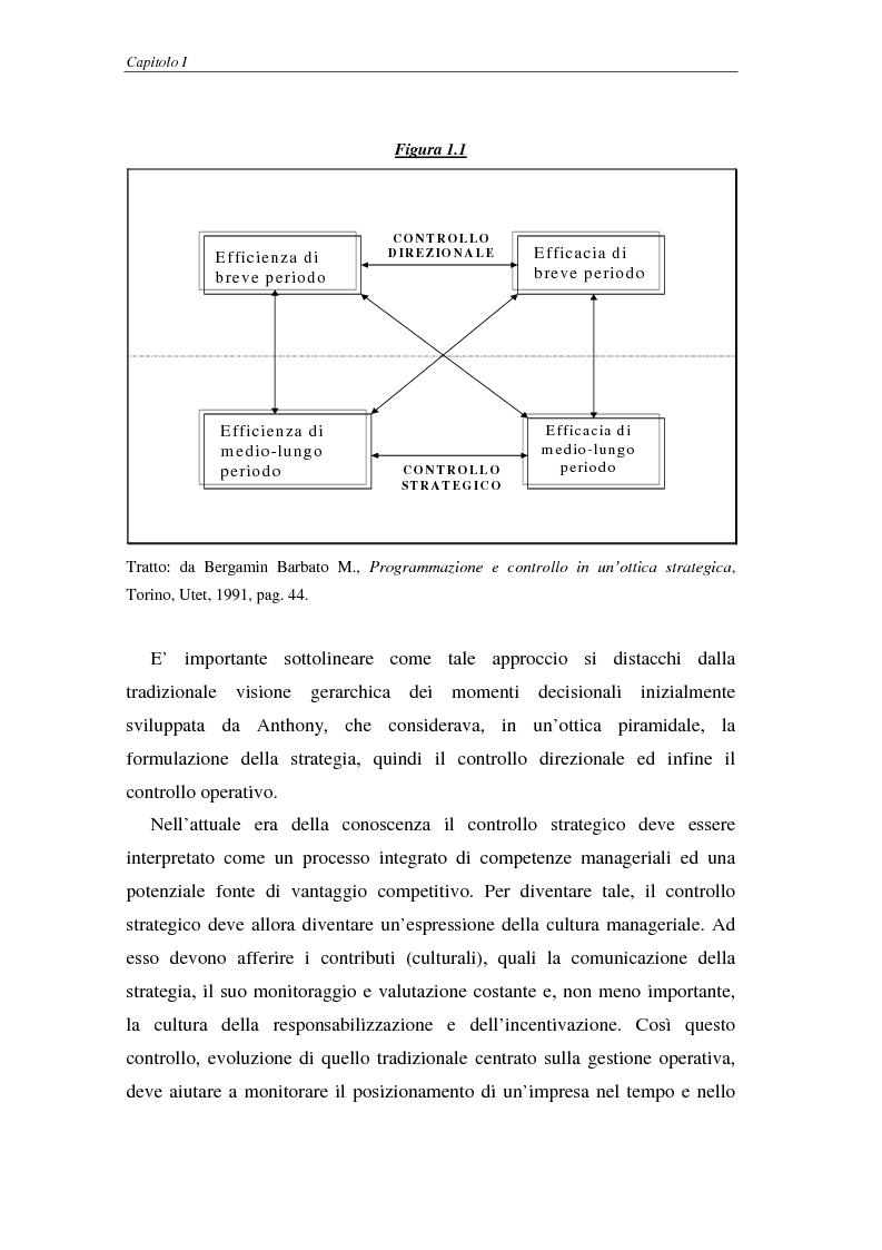 Anteprima della tesi: La balanced scorecard come supporto alla pianificazione interattiva, Pagina 12