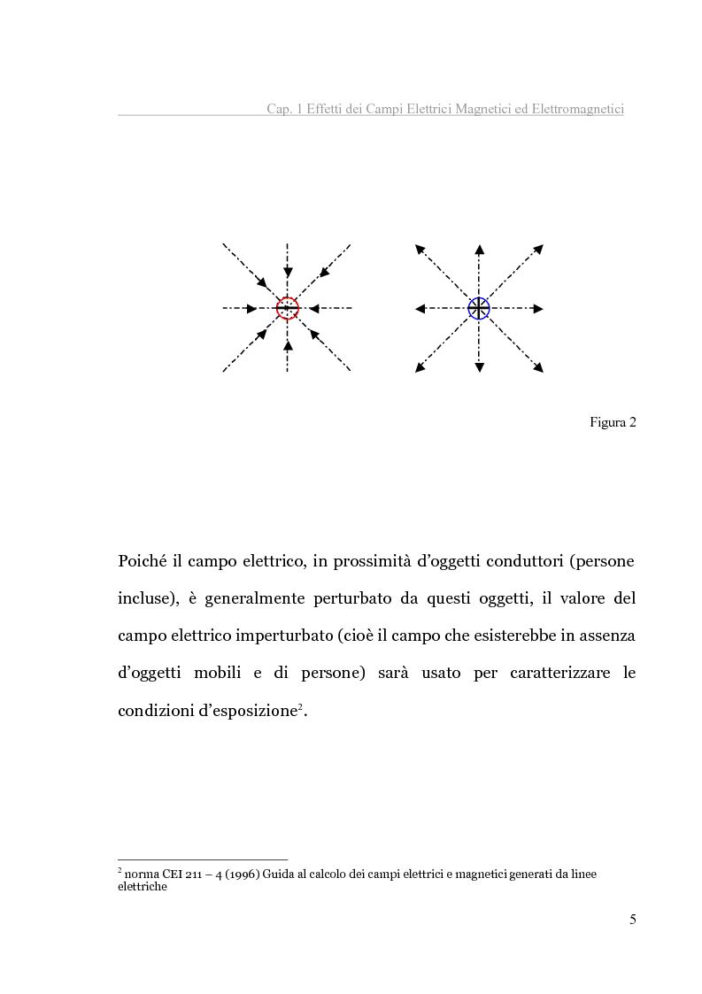 Anteprima della tesi: Analisi tecnica normativa e giuridica sull'elettrosmog a bassa frequenza, Pagina 10