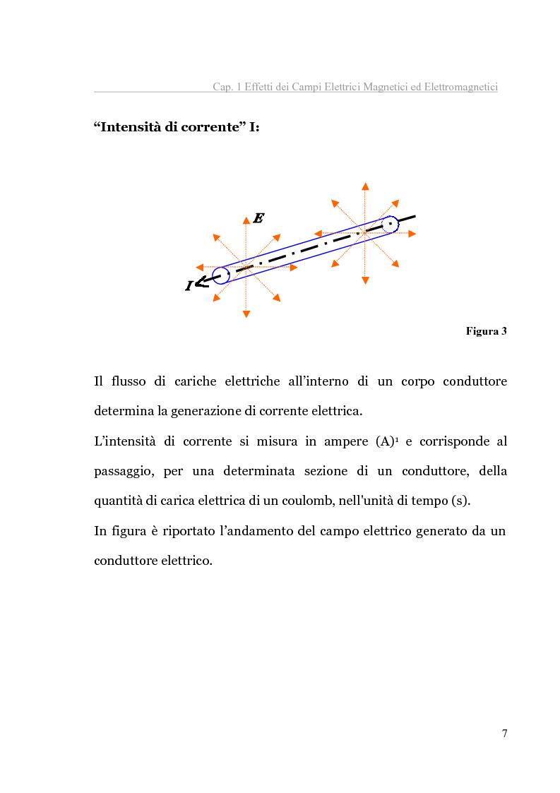 Anteprima della tesi: Analisi tecnica normativa e giuridica sull'elettrosmog a bassa frequenza, Pagina 12