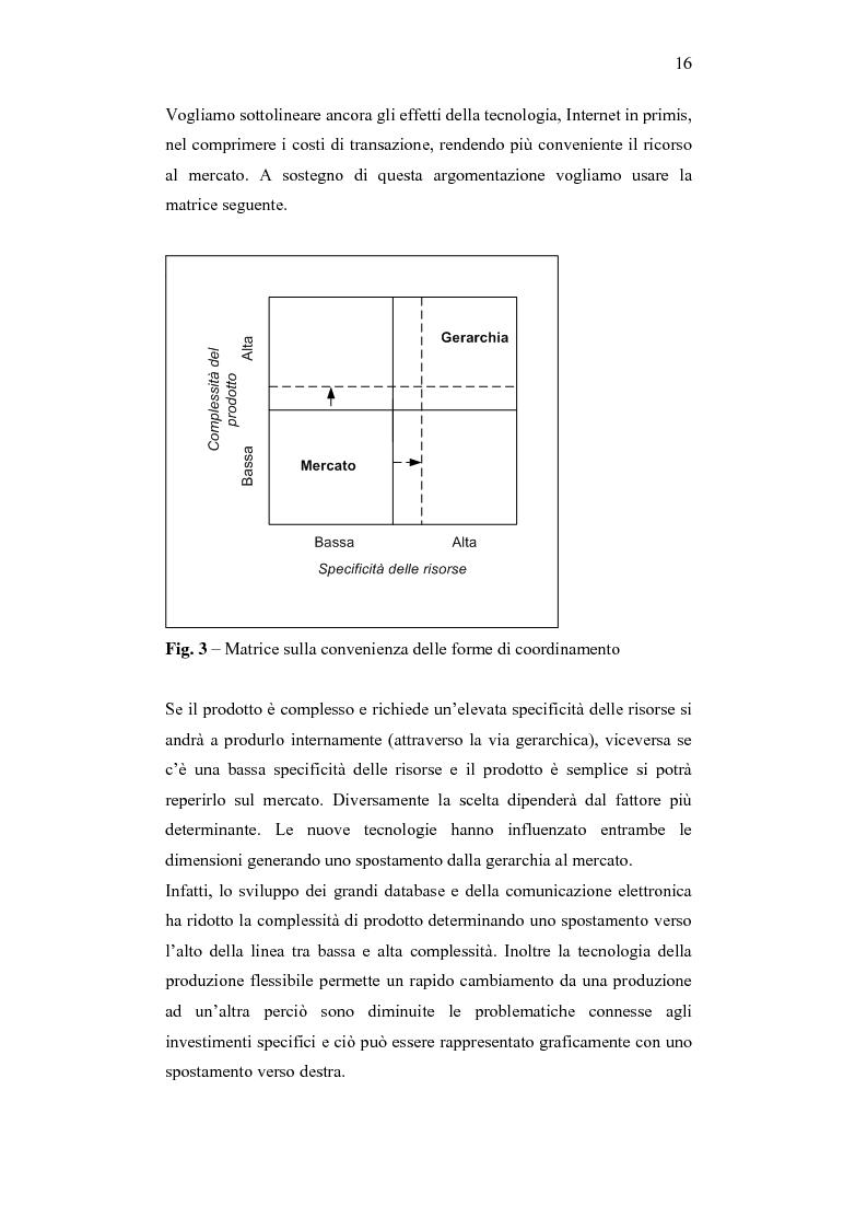 Anteprima della tesi: Il cambiamento della logistica nell'economia interconnessa. Dalla catena alla rete di fornitura., Pagina 12