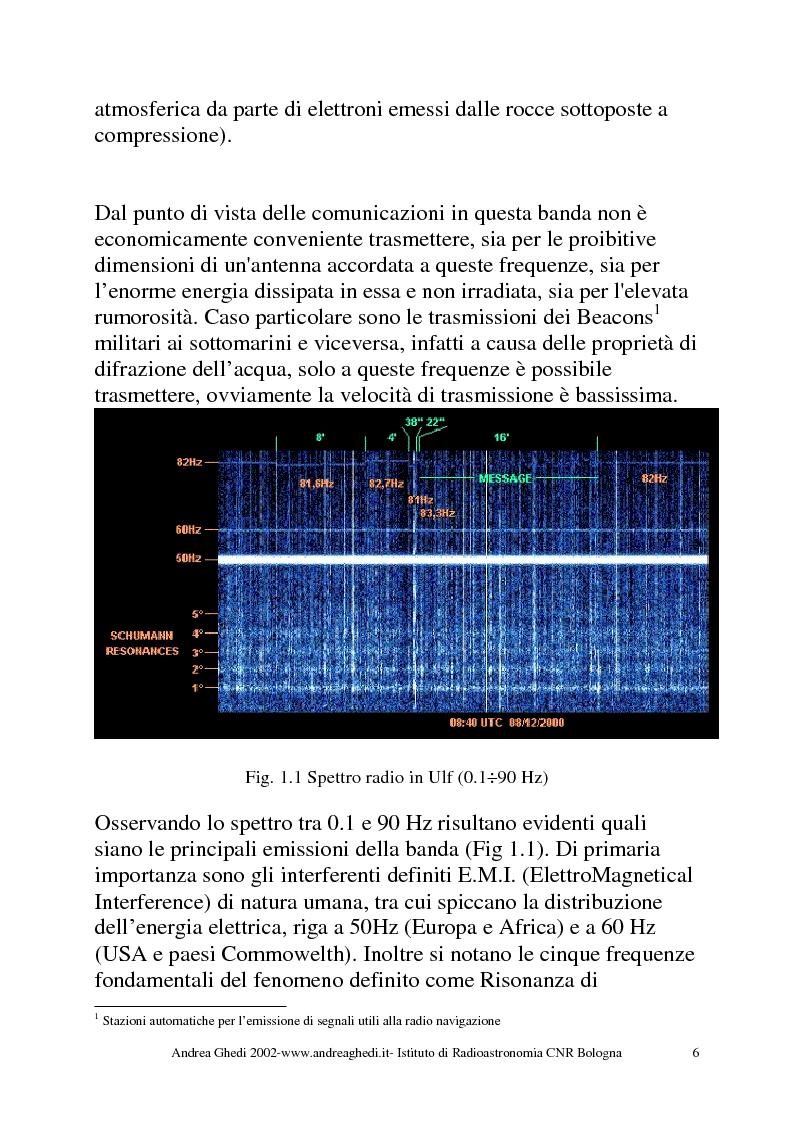 Anteprima della tesi: U.L.F.O. Sviluppo di un ricevitore per bassissime frequenze ULF 0.1-30Hz, Pagina 4