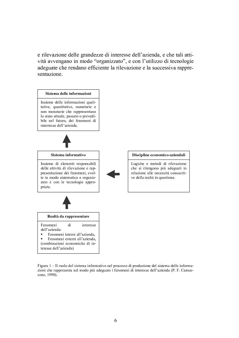 Anteprima della tesi: Sistema informativo aziendale per il controllo di gestione. Analisi di un caso, Pagina 6