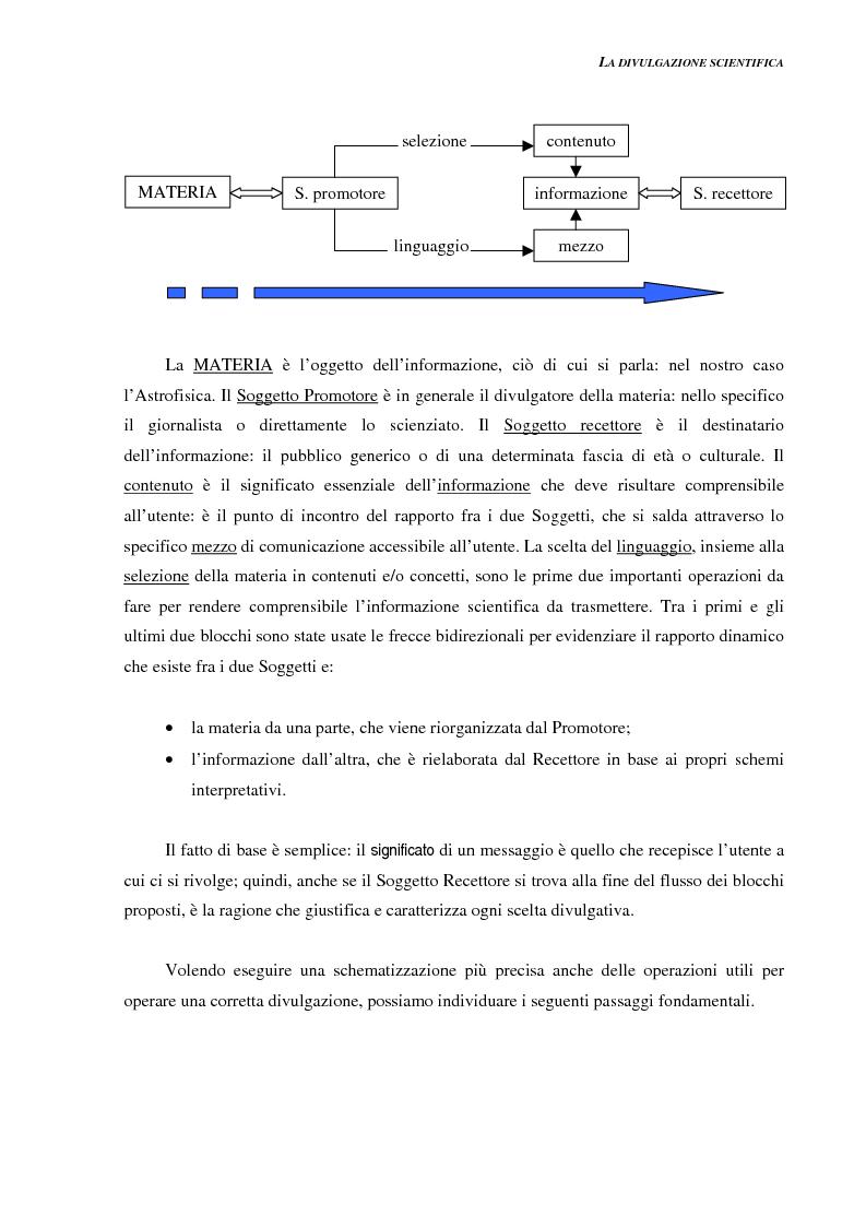 Anteprima della tesi: Ideazione e parziale realizzazione di un progetto di divulgazione dell'astrofisica per i comunicatori, Pagina 15