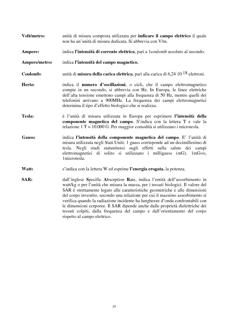 Anteprima della tesi: Inquinamento elettromagnetico quotidiano a frequenza industriale (50-60 Hz) in ambienti confinati. Possibili soluzioni, Pagina 12