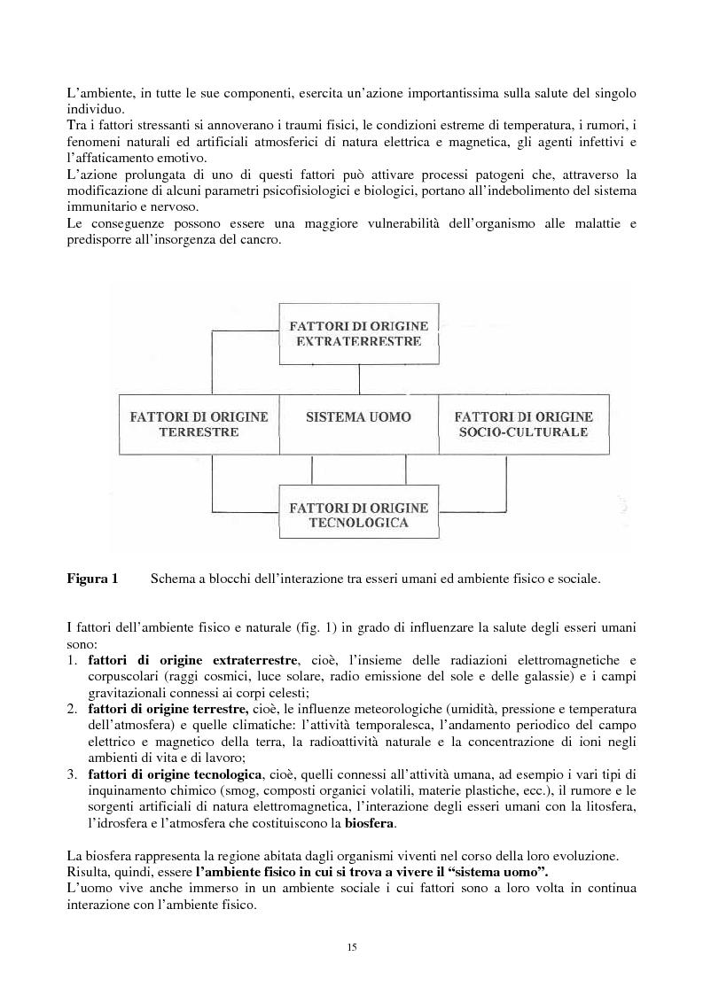 Anteprima della tesi: Inquinamento elettromagnetico quotidiano a frequenza industriale (50-60 Hz) in ambienti confinati. Possibili soluzioni, Pagina 2