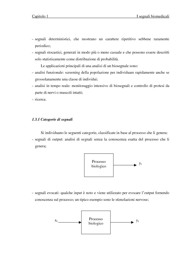 Anteprima della tesi: Valutazione di segnali posturografici: analisi nei domini del tempo e delle frequenze, Pagina 7