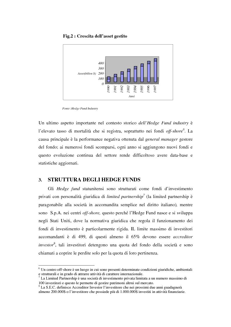 Anteprima della tesi: Hedge fund: profili peculiari di un investimento alternativo, Pagina 5