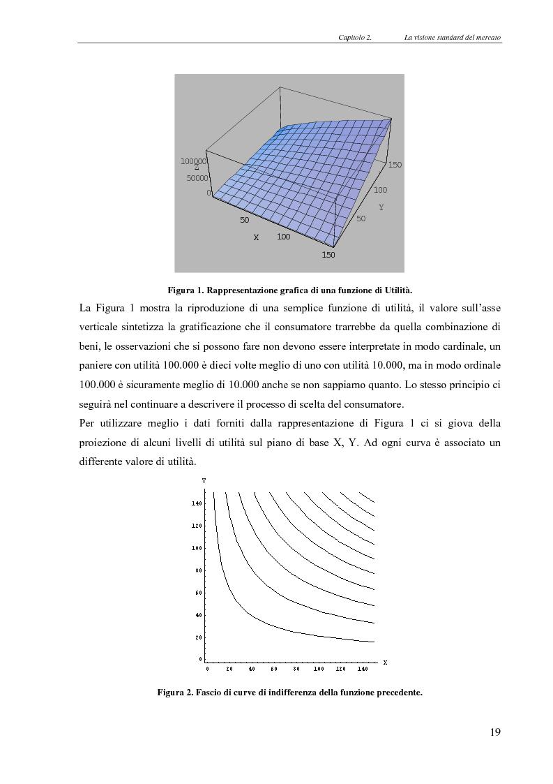 Anteprima della tesi: Realismo nel modello della concorrenza, un'esplorazione con Swarm e JAS, Pagina 13