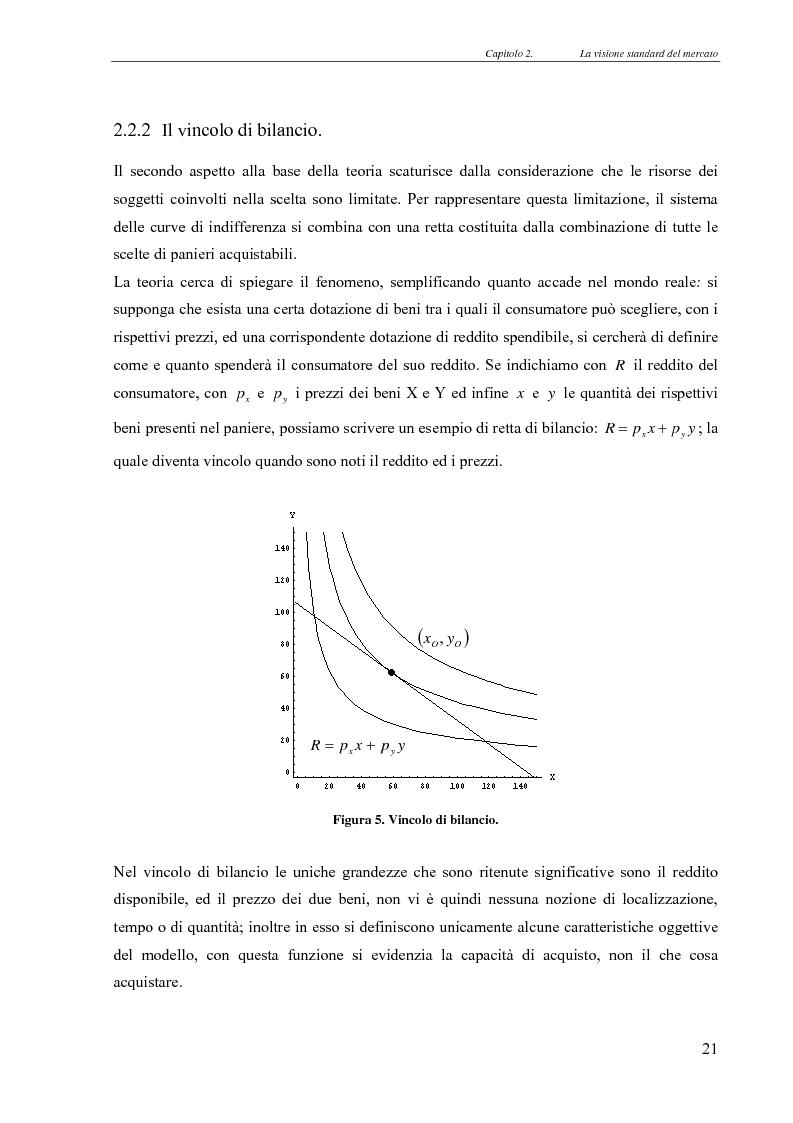 Anteprima della tesi: Realismo nel modello della concorrenza, un'esplorazione con Swarm e JAS, Pagina 15