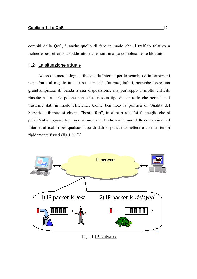 Anteprima della tesi: Strategie per il controllo di ammissione in reti a servizi differenziati, Pagina 6