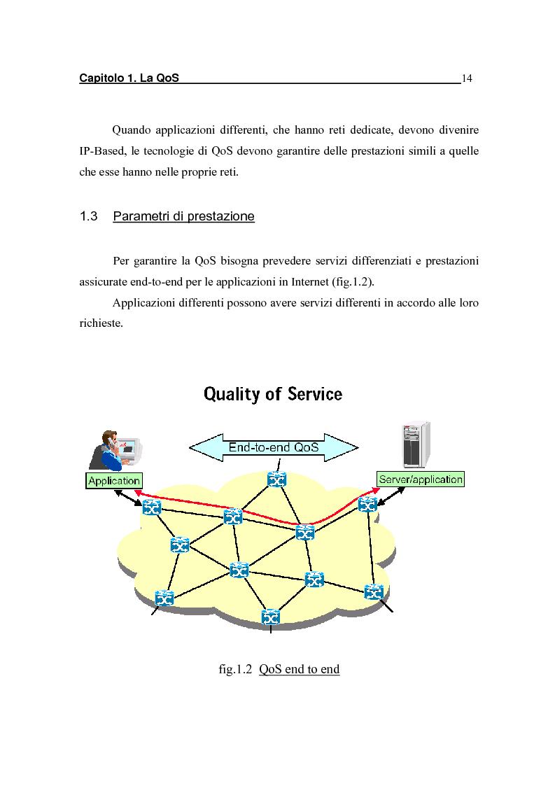 Anteprima della tesi: Strategie per il controllo di ammissione in reti a servizi differenziati, Pagina 8