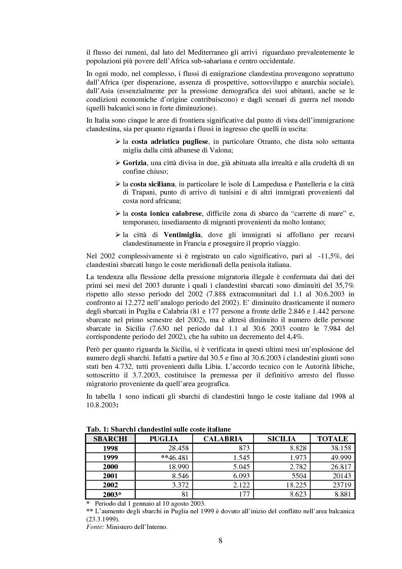 Anteprima della tesi: Le politiche di prevenzione, controllo e contrasto dell'immigrazione clandestina, Pagina 8