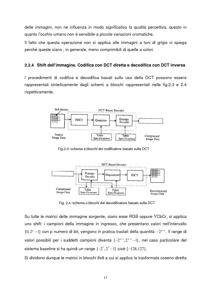 Anteprima della tesi: Metodi di compressione Jpeg e Jpeg2000 per immagini fisse, Pagina 10