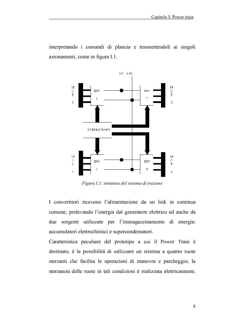 Anteprima della tesi: Progetto, realizzazione e sperimentazione dei motori di trazione per un veicolo elettrico con ruote interamente sterzanti, Pagina 8