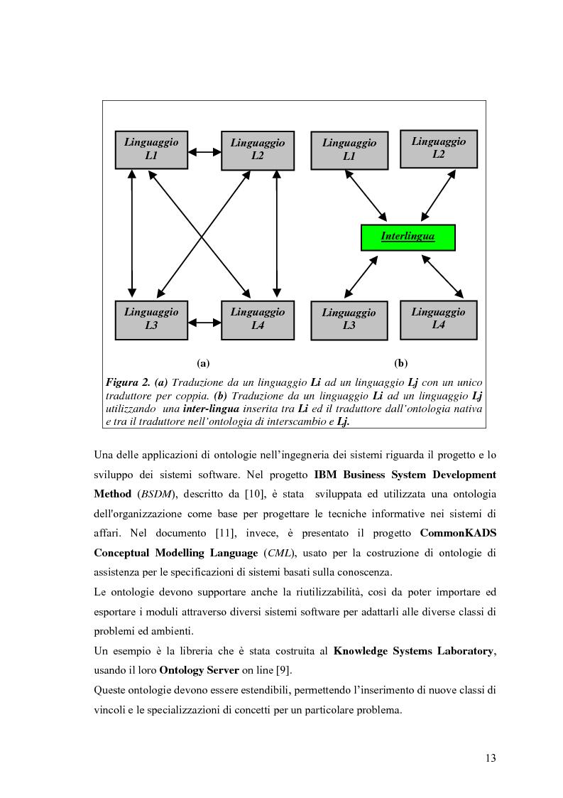 Anteprima della tesi: Descrizione di scene museali in Cyc, Pagina 7